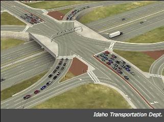 Future Vista Overpass